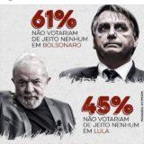 Nem Lula, Nem Bolsonaro!